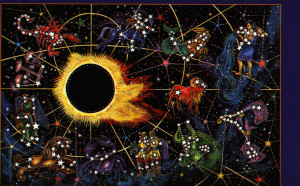 Vedic Astrology Map